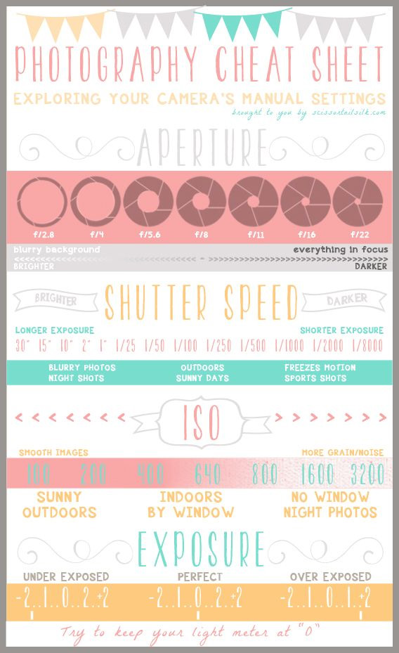 photo-cheat-sheet